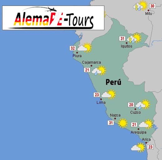 Wetter in Perú